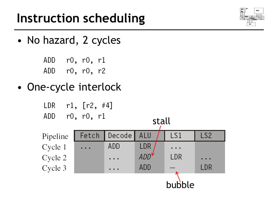 Instruction scheduling No hazard, 2 cycles One-cycle interlock stall bubble