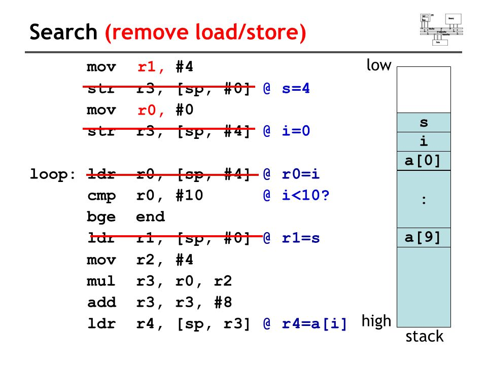 Search (remove load/store) mov r3, #4 str r3, [sp, #0] @ s=4 mov r3, #0 str r3, [sp, #4] @ i=0 loop: ldr r0, [sp, #4] @ r0=i cmp r0, #10 @ i<10? bge e