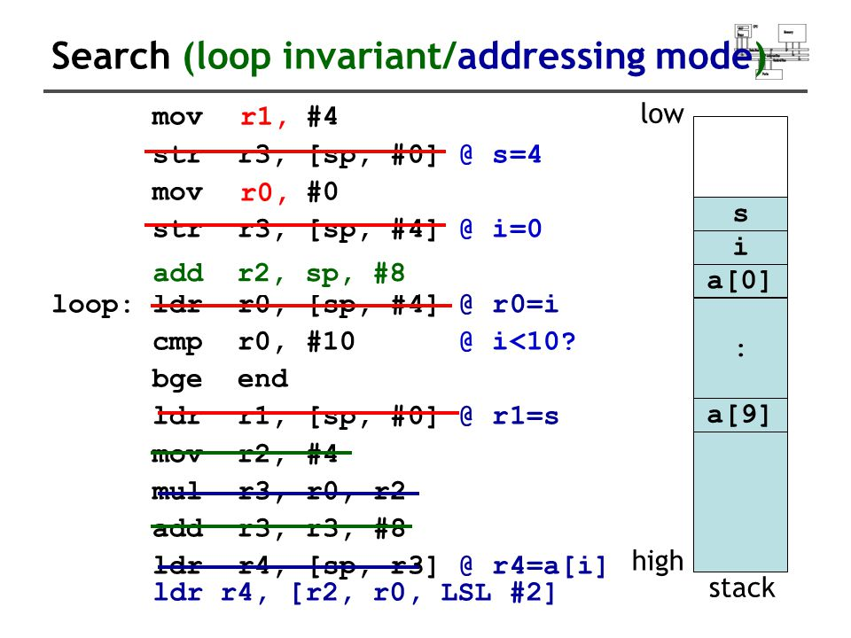 Search (loop invariant/addressing mode) mov r3, #4 str r3, [sp, #0] @ s=4 mov r3, #0 str r3, [sp, #4] @ i=0 loop: ldr r0, [sp, #4] @ r0=i cmp r0, #10 @ i<10.