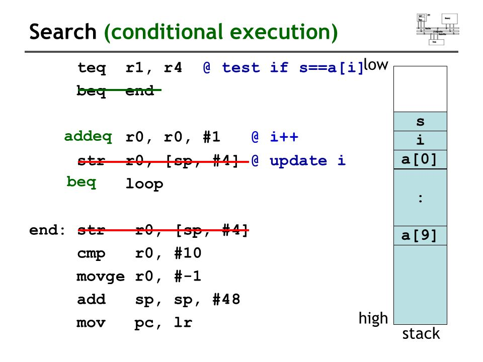 Search (conditional execution) teq r1, r4 @ test if s==a[i] beq end add r0, r0, #1 @ i++ str r0, [sp, #4] @ update i b loop end: str r0, [sp, #4] cmp r0, #10 movge r0, #-1 add sp, sp, #48 mov pc, lr : a[9] s i a[0] low high stack addeq beq