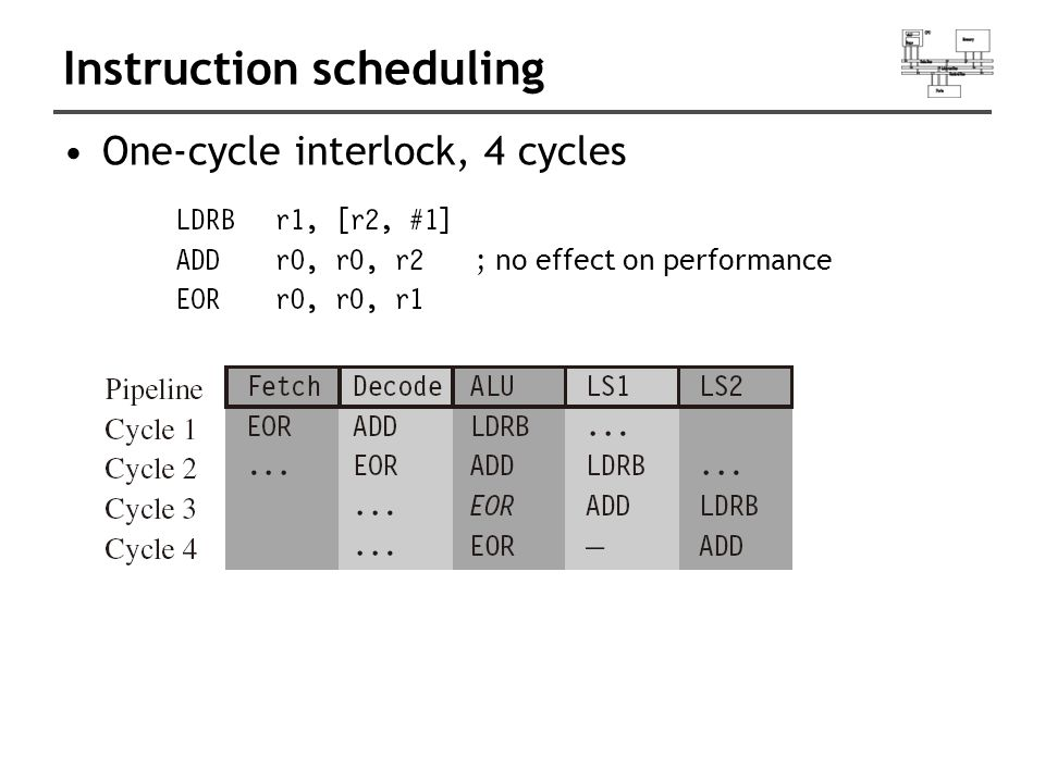 Instruction scheduling One-cycle interlock, 4 cycles ; no effect on performance