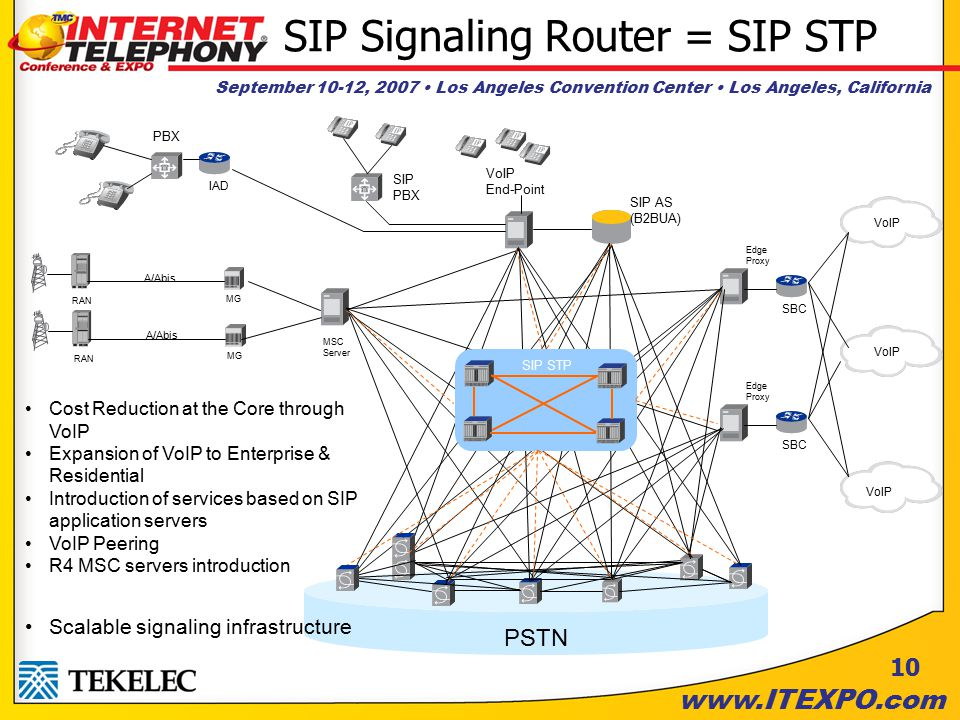 September 10-12, 2007 Los Angeles Convention Center Los Angeles, California www.ITEXPO.com 10 SIP Signaling Router = SIP STP PSTN SIP AS (B2BUA) SIP PBX IAD VoIP End-Point SBC VoIP Edge Proxy Edge Proxy RAN MG A/Abis RAN MG A/Abis MSC Server SIP STP Cost Reduction at the Core through VoIP Expansion of VoIP to Enterprise & Residential Introduction of services based on SIP application servers VoIP Peering R4 MSC servers introduction Scalable signaling infrastructure