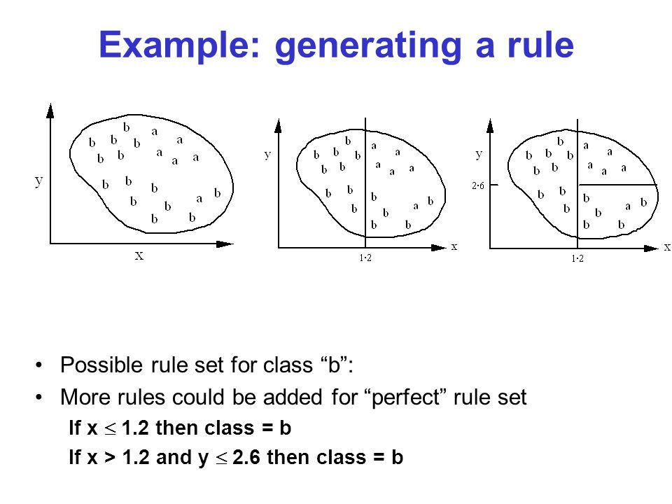 "Example: generating a rule Possible rule set for class ""b"": More rules could be added for ""perfect"" rule set If x  1.2 then class = b If x > 1.2 and"
