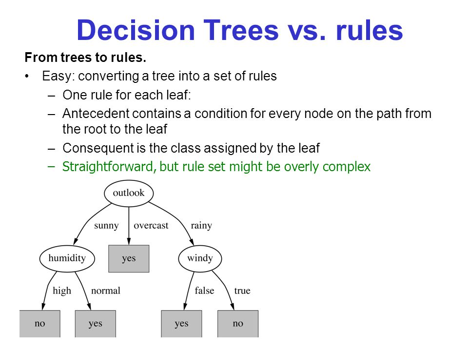 Decision Trees vs. rules From trees to rules. Easy: converting a tree into a set of rules –One rule for each leaf: –Antecedent contains a condition fo