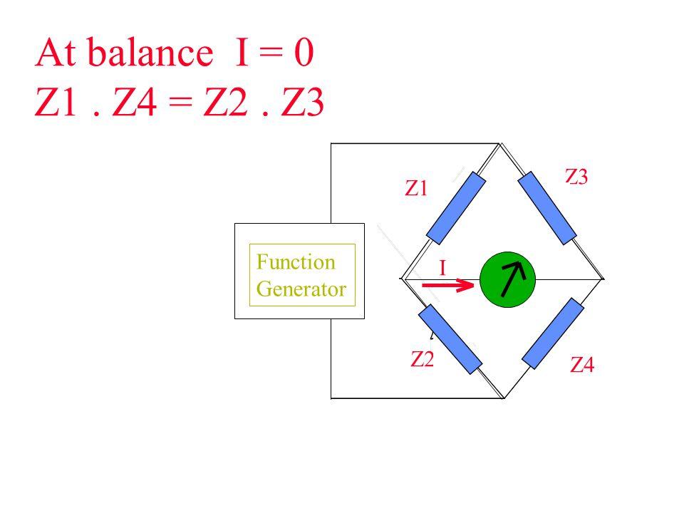 Z1 Z2 Z3 Z4 Function Generator At balance I = 0 Z1. Z4 = Z2. Z3 I Function Generator
