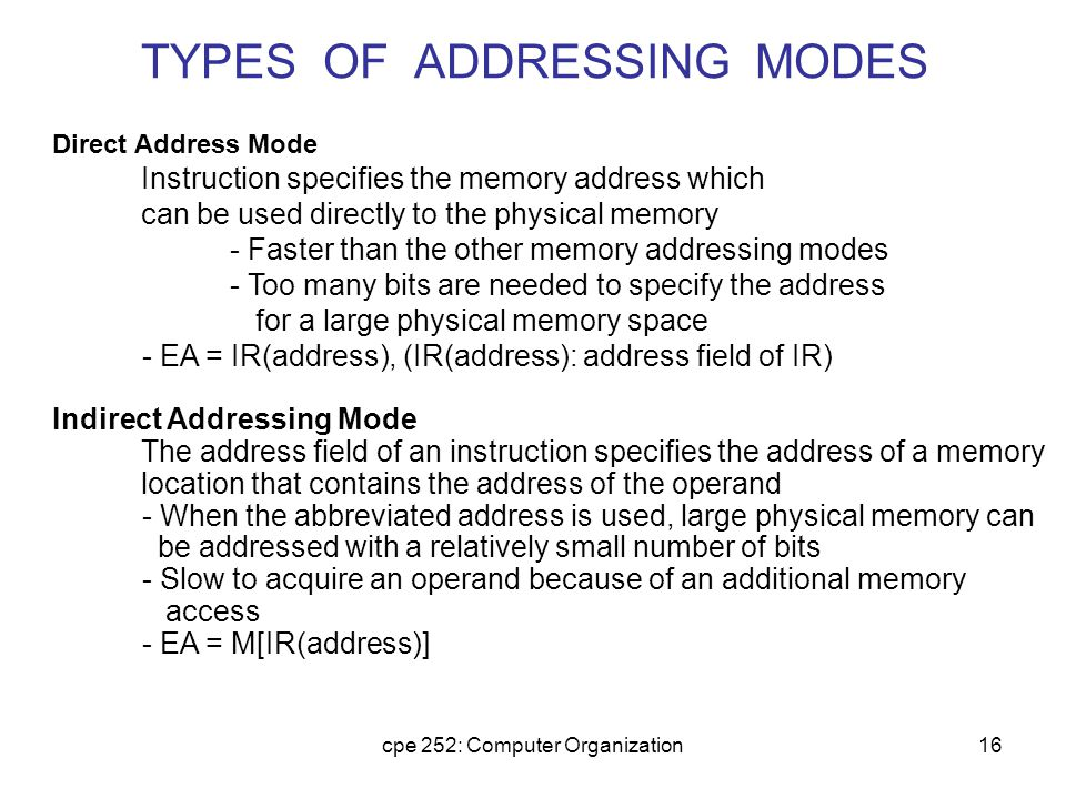 cpe 252: Computer Organization16 TYPES OF ADDRESSING MODES Direct Address Mode Instruction specifies the memory address which can be used directly to