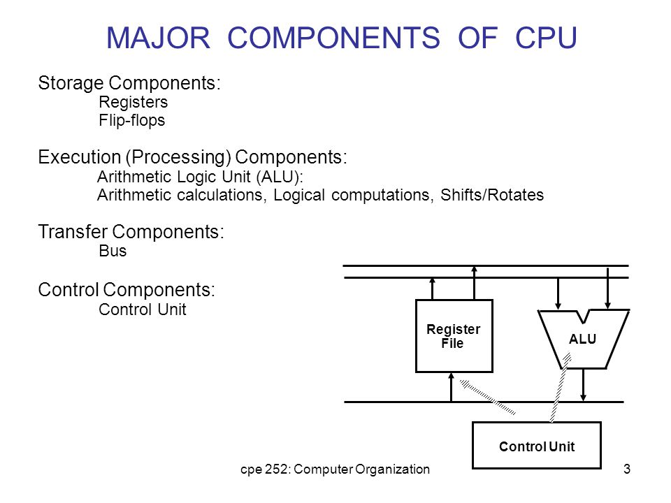 cpe 252: Computer Organization3 MAJOR COMPONENTS OF CPU Storage Components: Registers Flip-flops Execution (Processing) Components: Arithmetic Logic U