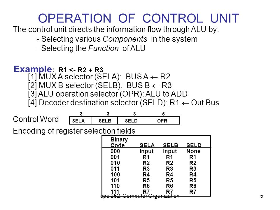 cpe 252: Computer Organization5 OPERATION OF CONTROL UNIT The control unit directs the information flow through ALU by: - Selecting various Components
