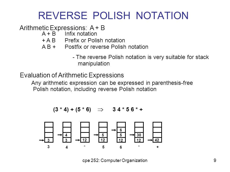 cpe 252: Computer Organization9 REVERSE POLISH NOTATION A + BInfix notation + A BPrefix or Polish notation A B +Postfix or reverse Polish notation - The reverse Polish notation is very suitable for stack manipulation Evaluation of Arithmetic Expressions Any arithmetic expression can be expressed in parenthesis-free Polish notation, including reverse Polish notation (3 * 4) + (5 * 6)  3 4 * 5 6 * + Arithmetic Expressions: A + B 33 12 42 455 6 30 3 4 *5 6 *+