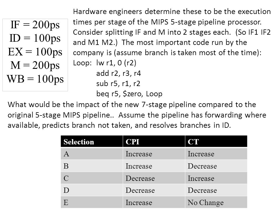 IF = 200ps ID = 100ps EX = 100ps M = 200ps WB = 100ps Hardware engineers determine these to be the execution times per stage of the MIPS 5-stage pipeline processor.