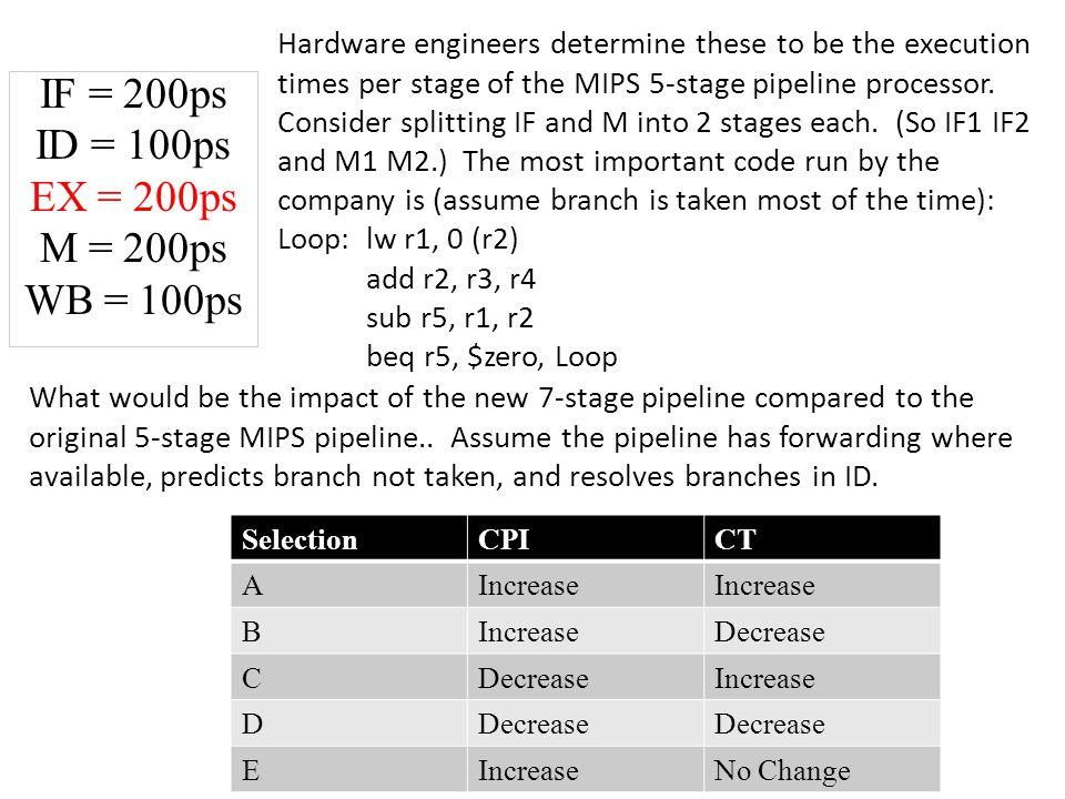 IF = 200ps ID = 100ps EX = 200ps M = 200ps WB = 100ps Hardware engineers determine these to be the execution times per stage of the MIPS 5-stage pipeline processor.