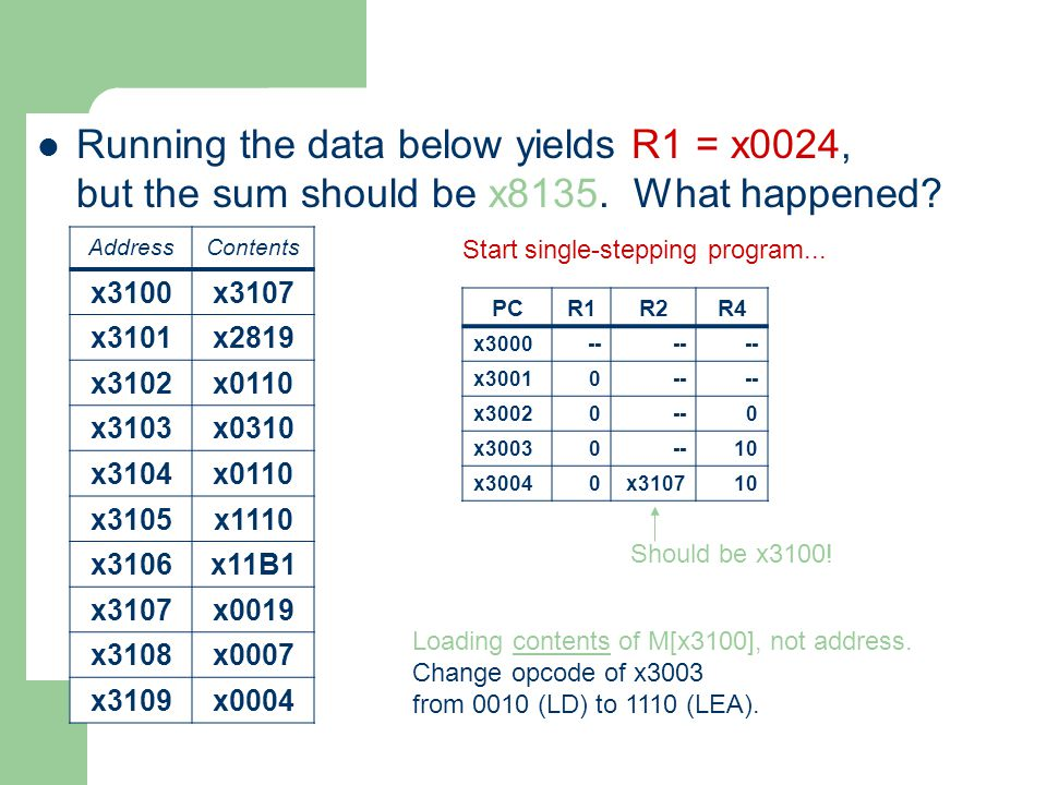 Example 2: Summing Running the data below yields R1 = x0024, but the sum should be x8135.