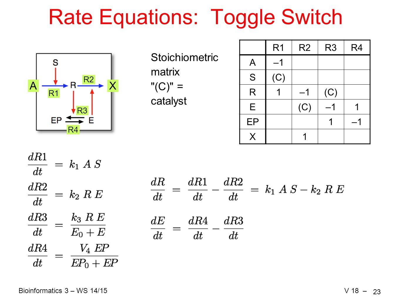 Bioinformatics 3 – WS 14/15V 18 – 23 Rate Equations: Toggle Switch AX R1 R2 R3 R4 Stoichiometric matrix
