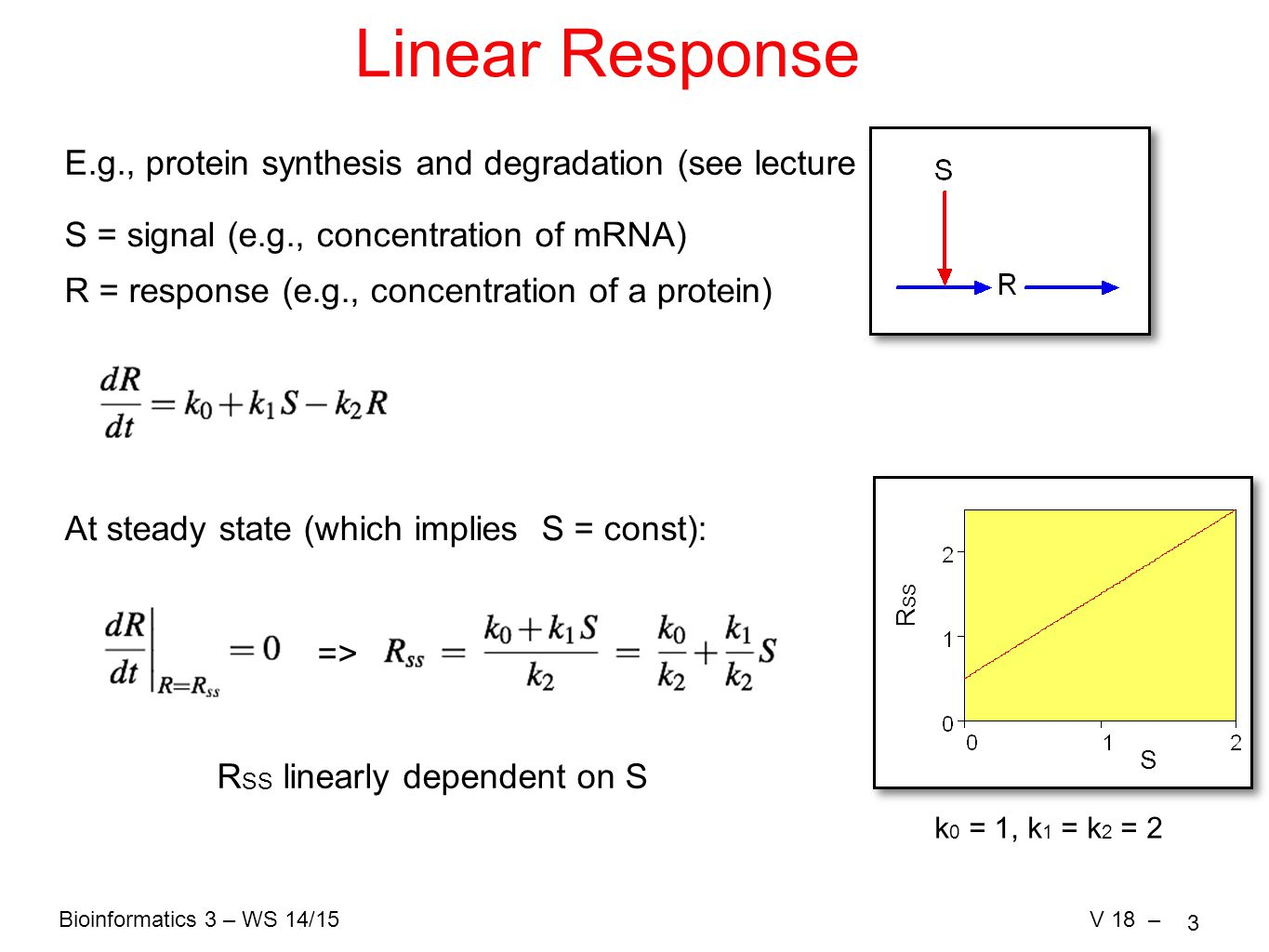 Bioinformatics 3 – WS 14/15V 18 – 3 Linear Response E.g., protein synthesis and degradation (see lecture V8) S = signal (e.g., concentration of mRNA) R = response (e.g., concentration of a protein) At steady state (which implies S = const): => S R SS R SS linearly dependent on S k 0 = 1, k 1 = k 2 = 2
