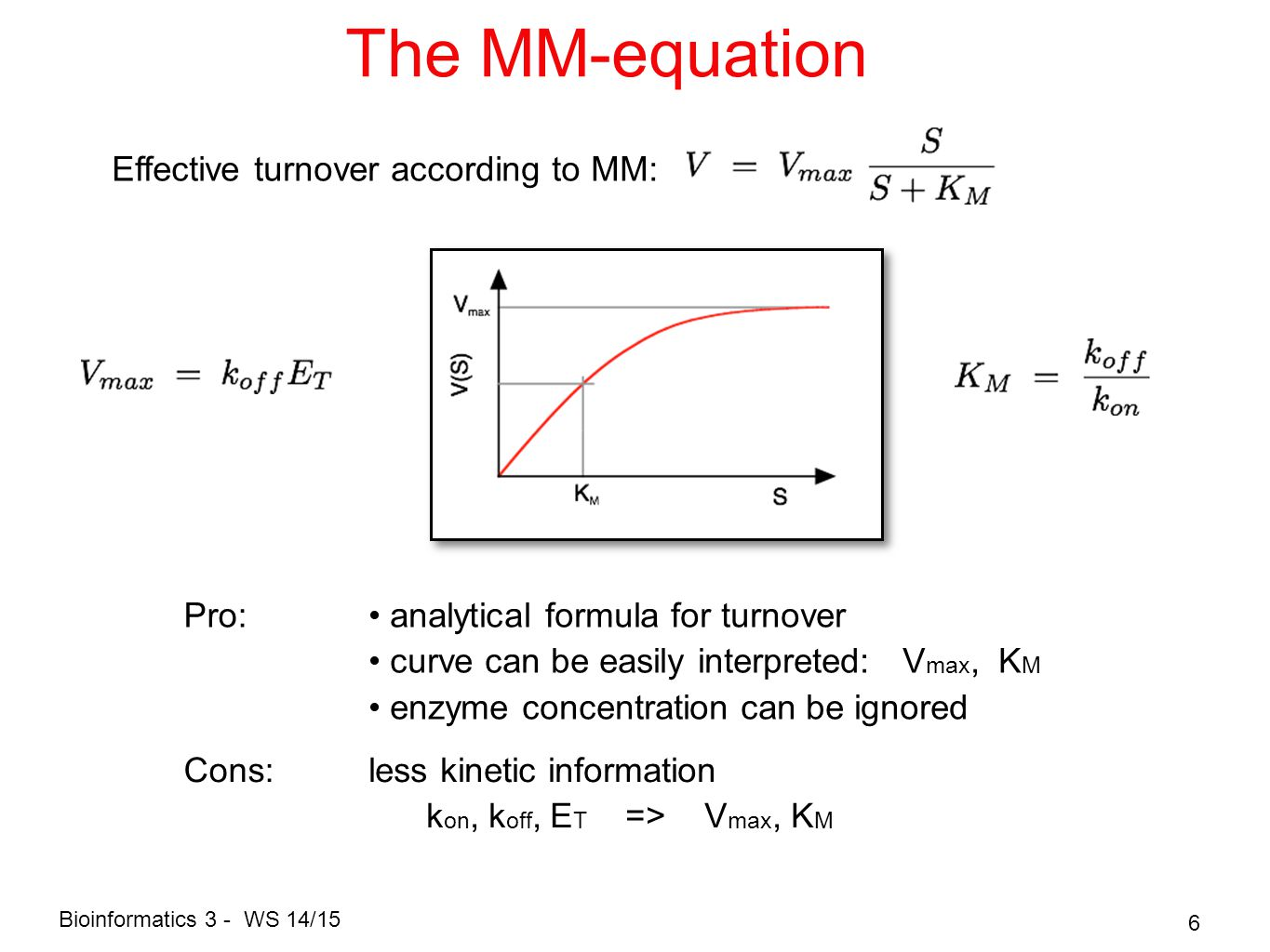 Bioinformatics 3 - WS 14/15 6 The MM-equation Effective turnover according to MM: Pro: analytical formula for turnover curve can be easily interpreted: V max, K M enzyme concentration can be ignored Cons:less kinetic information k on, k off, E T => V max, K M