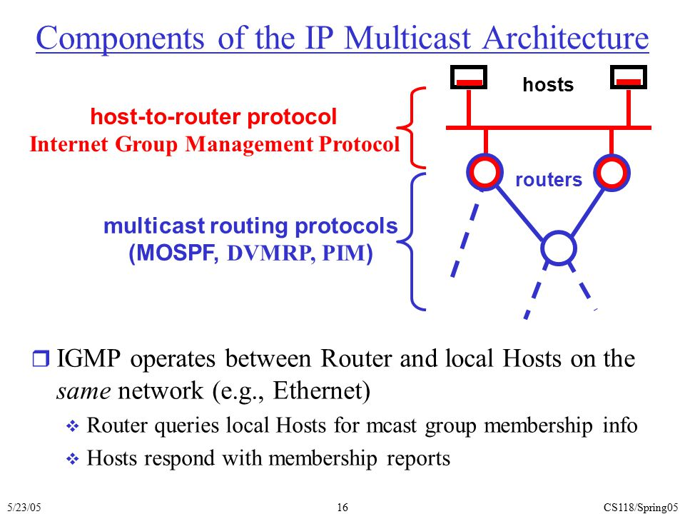 5/23/05CS118/Spring0516 hosts routers host-to-router protocol Internet Group Management Protocol multicast routing protocols (MOSPF, DVMRP, PIM ) Comp