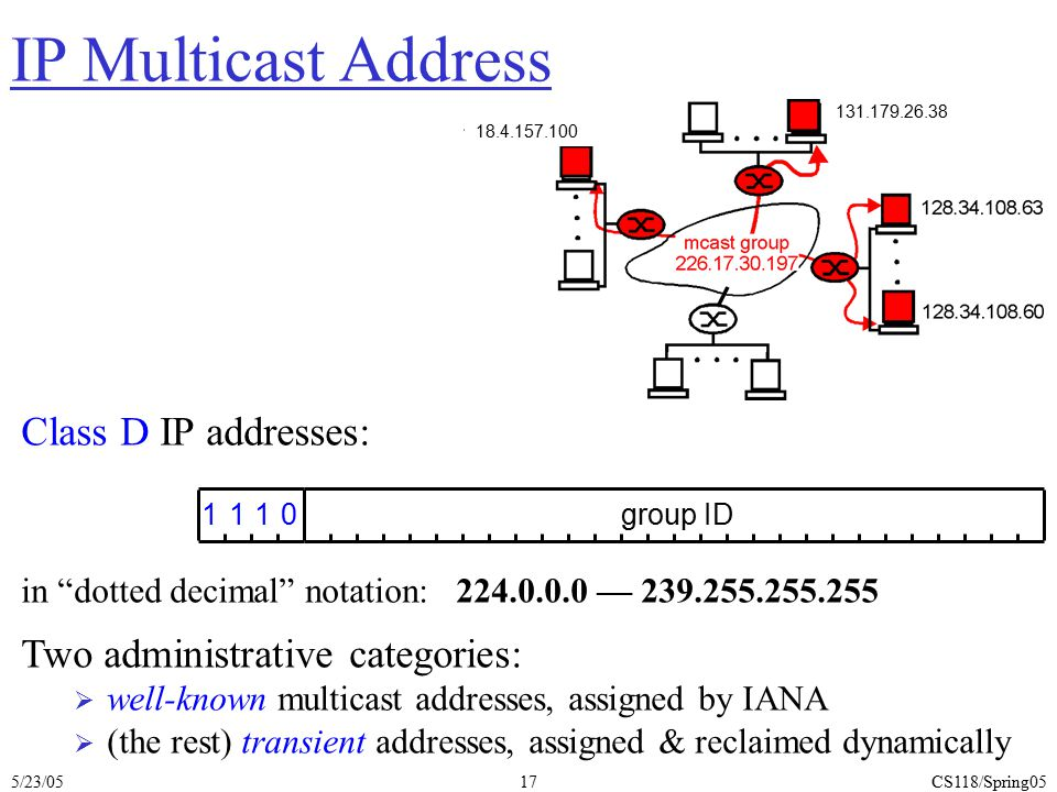 """5/23/05CS118/Spring0517 IP Multicast Address Class D IP addresses: in """"dotted decimal"""" notation: 224.0.0.0 — 239.255.255.255 Two administrative catego"""
