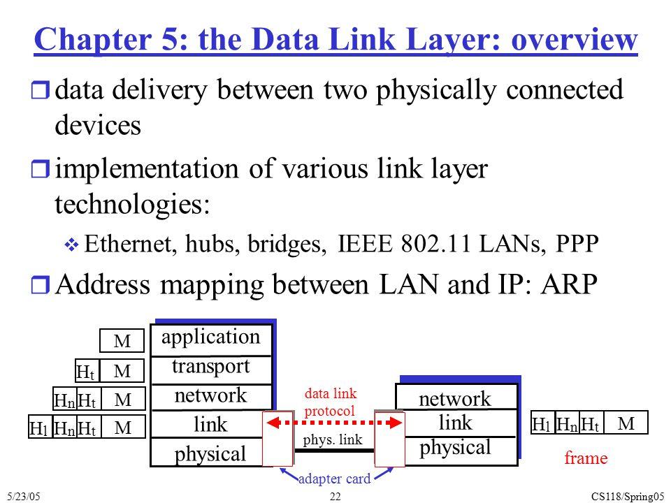 5/23/05CS118/Spring0522 application transport network link physical network link physical M M M M H t H t H n H t H n H l M H t H n H l frame phys. li