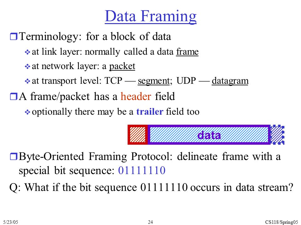 5/23/05CS118/Spring0524 data Data Framing r Terminology: for a block of data  at link layer: normally called a data frame  at network layer: a packe