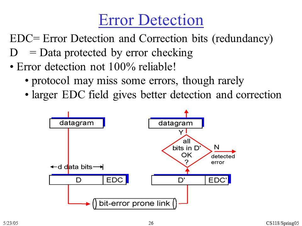 5/23/05CS118/Spring0526 Error Detection EDC= Error Detection and Correction bits (redundancy) D = Data protected by error checking Error detection not