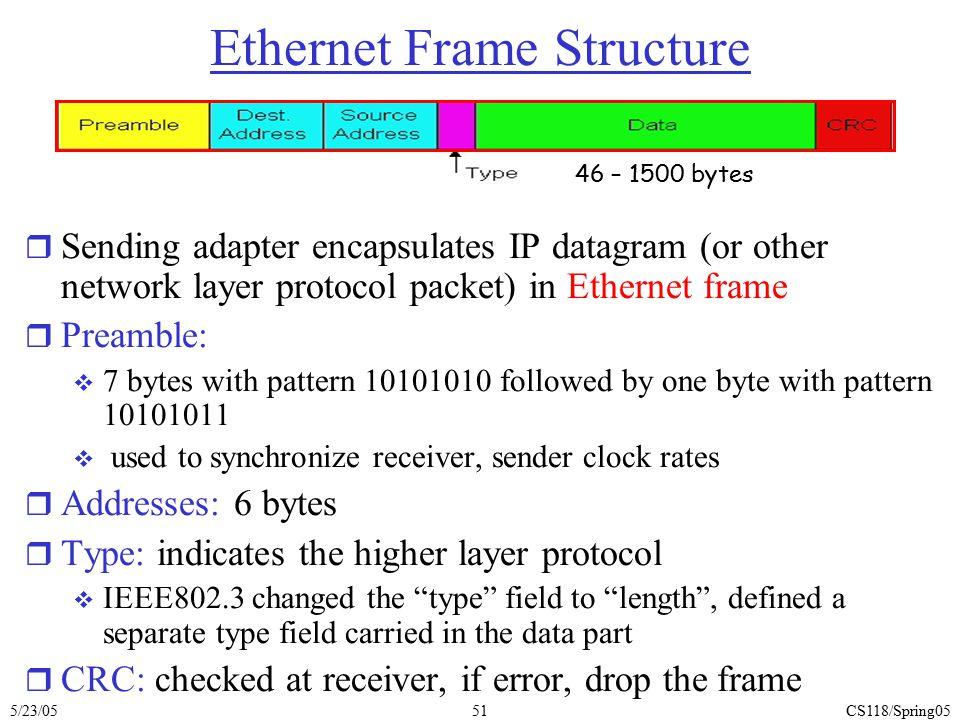 5/23/05CS118/Spring0551 Ethernet Frame Structure r Sending adapter encapsulates IP datagram (or other network layer protocol packet) in Ethernet frame