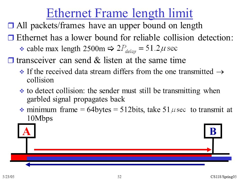 5/23/05CS118/Spring0552 Ethernet Frame length limit r All packets/frames have an upper bound on length r Ethernet has a lower bound for reliable colli