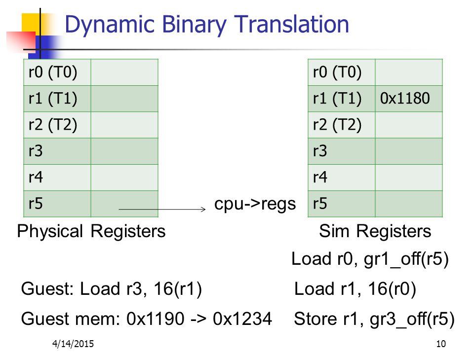 Dynamic Binary Translation r0 (T0) r1 (T1) r2 (T2) r3 r4 r5 4/14/201510 Physical Registers cpu->regs Load r0, gr1_off(r5) Guest: Load r3, 16(r1) Load r1, 16(r0) Guest mem: 0x1190 -> 0x1234 Store r1, gr3_off(r5) r0 (T0) r1 (T1)0x1180 r2 (T2) r3 r4 r5 Sim Registers