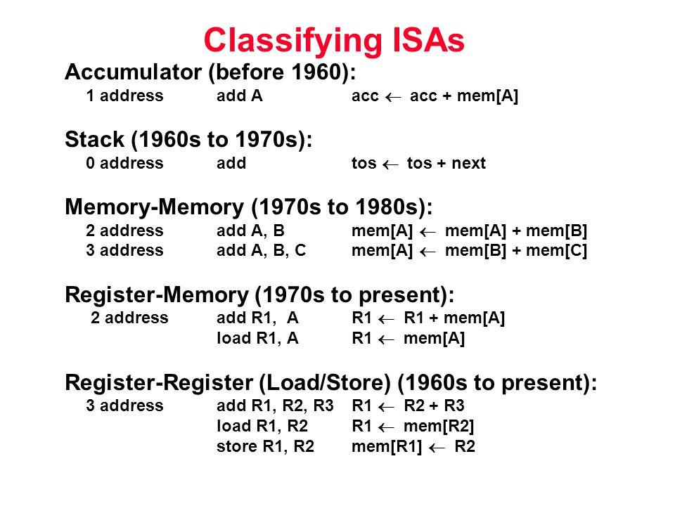 Classifying ISAs Accumulator (before 1960): 1 addressadd Aacc  acc + mem[A] Stack (1960s to 1970s): 0 addressaddtos  tos + next Memory-Memory (1970s to 1980s): 2 addressadd A, Bmem[A]  mem[A] + mem[B] 3 addressadd A, B, C mem[A]  mem[B] + mem[C] Register-Memory (1970s to present): 2 addressadd R1, AR1  R1 + mem[A] load R1, AR1  mem[A] Register-Register (Load/Store) (1960s to present): 3 addressadd R1, R2, R3R1  R2 + R3 load R1, R2R1  mem[R2] store R1, R2mem[R1]  R2