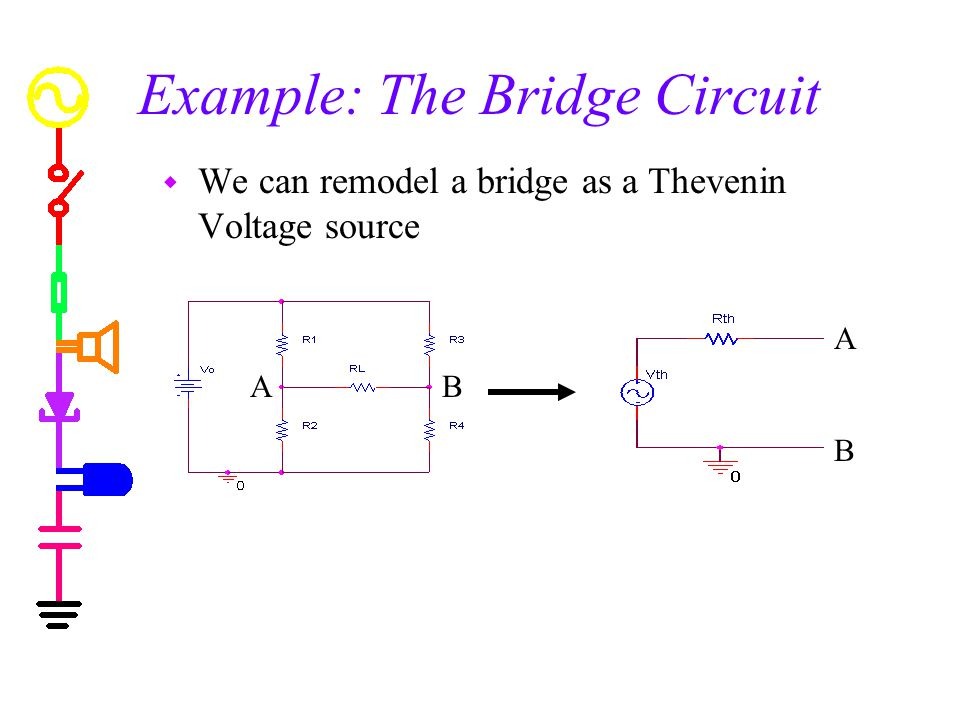 Example: The Bridge Circuit w We can remodel a bridge as a Thevenin Voltage source    
