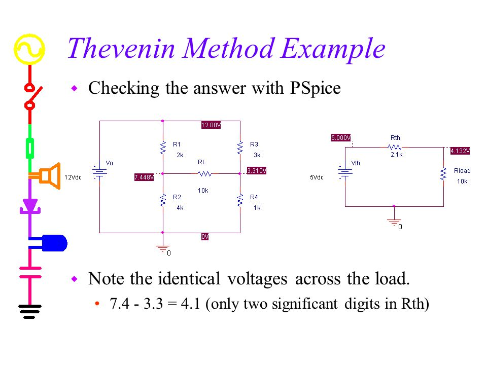 Thevenin Method Example w Checking the answer with PSpice w Note the identical voltages across the load.