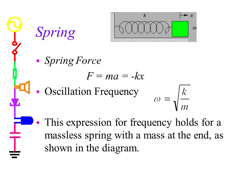 Spring w Spring Force F = ma = -kx w Oscillation Frequency w This expression for frequency holds for a massless spring with a mass at the end, as shown in the diagram.
