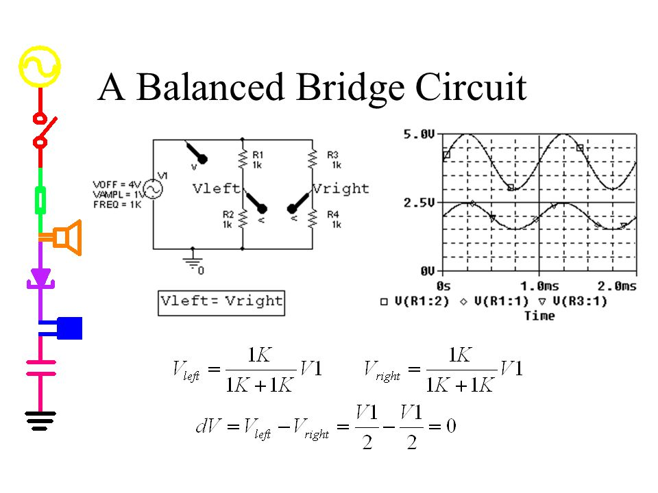 Using Conservation Laws w Please also see the write up for experiment 5 for how to use energy conservation to derive the equations of motion for the beam and voltage and current relationships for inductors and capacitors.