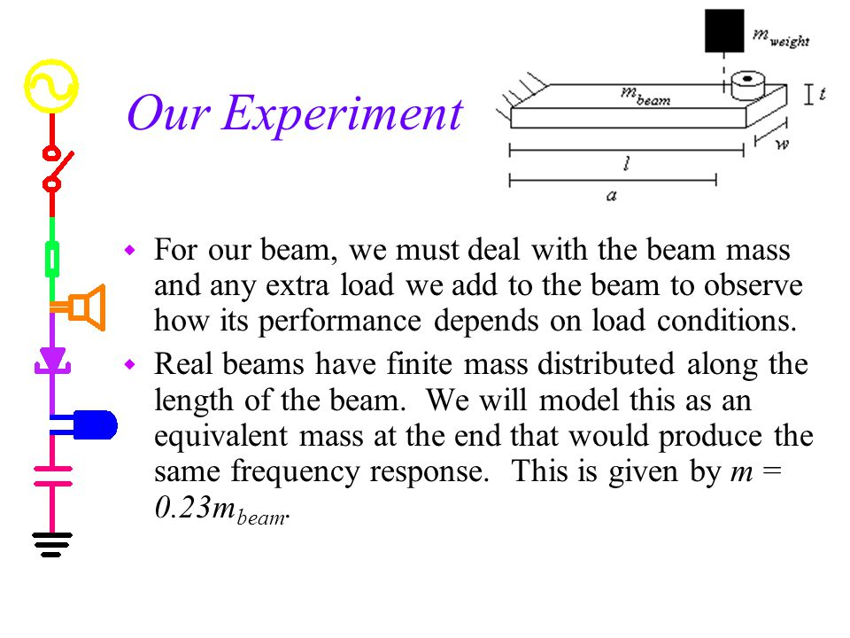 Our Experiment w For our beam, we must deal with the beam mass and any extra load we add to the beam to observe how its performance depends on load conditions.