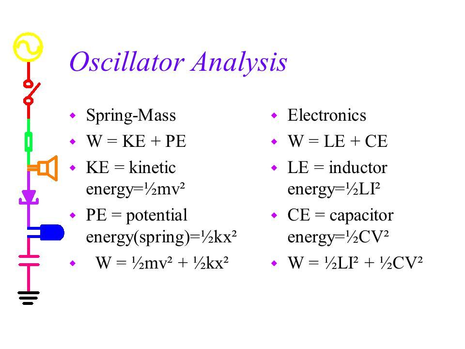 Oscillator Analysis w Spring-Mass w W = KE + PE w KE = kinetic energy=½mv² w PE = potential energy(spring)=½kx² w W = ½mv² + ½kx² w Electronics w W = LE + CE w LE = inductor energy=½LI² w CE = capacitor energy=½CV² w W = ½LI² + ½CV²