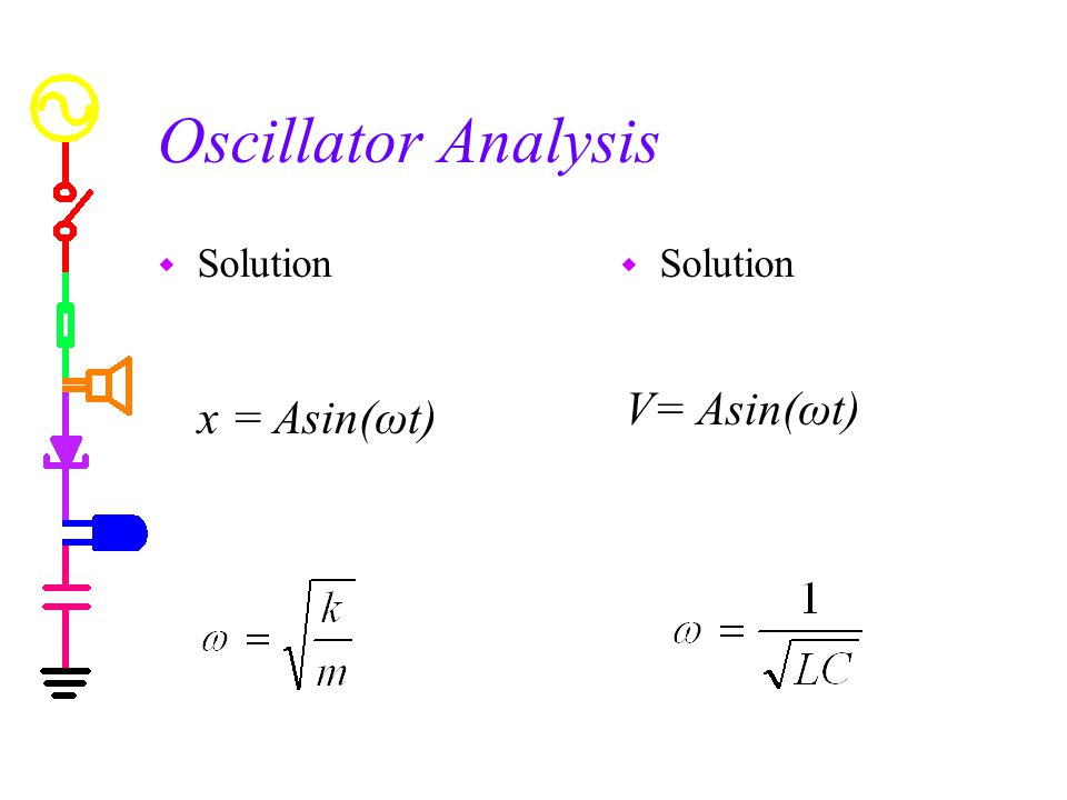 Oscillator Analysis w Solution x = Asin(ωt) V= Asin(ωt)