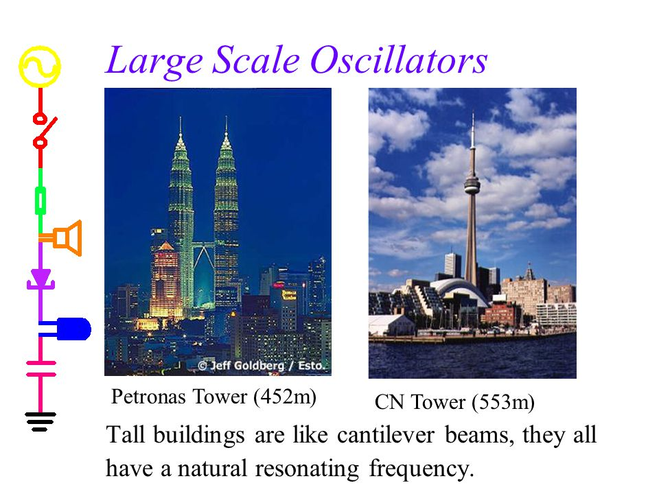 Large Scale Oscillators Tall buildings are like cantilever beams, they all have a natural resonating frequency.