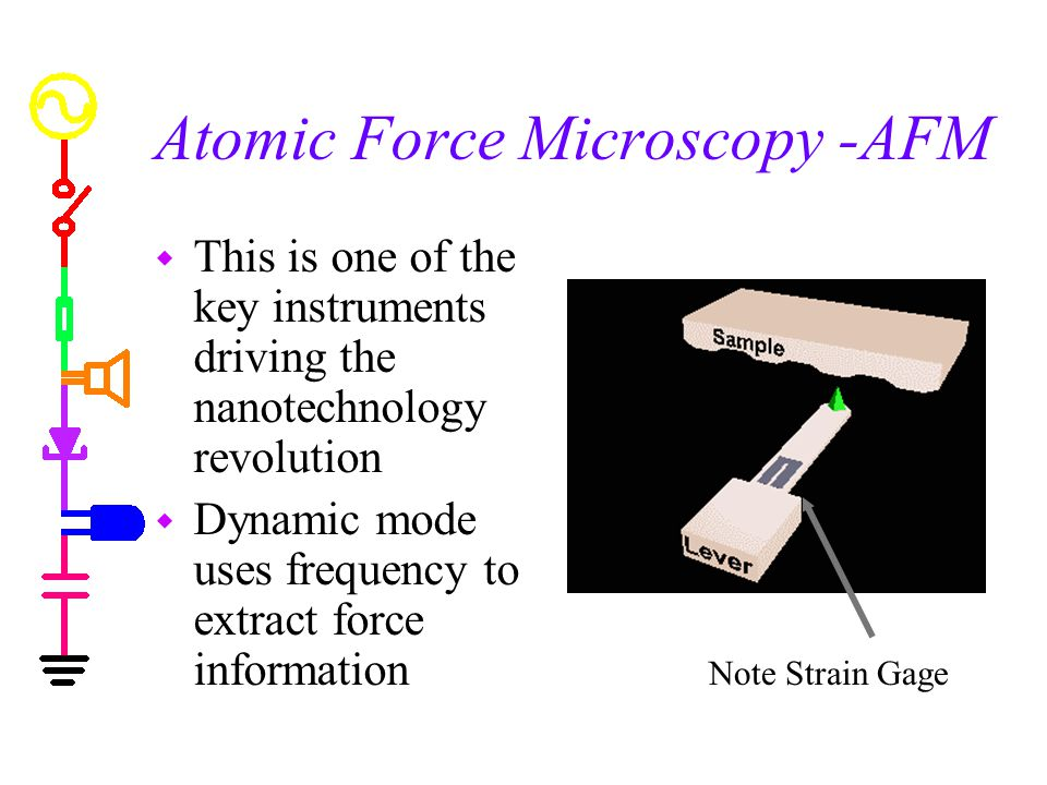 Atomic Force Microscopy -AFM w This is one of the key instruments driving the nanotechnology revolution w Dynamic mode uses frequency to extract force information Note Strain Gage