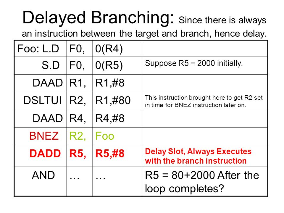 Delayed Branching: Since there is always an instruction between the target and branch, hence delay.