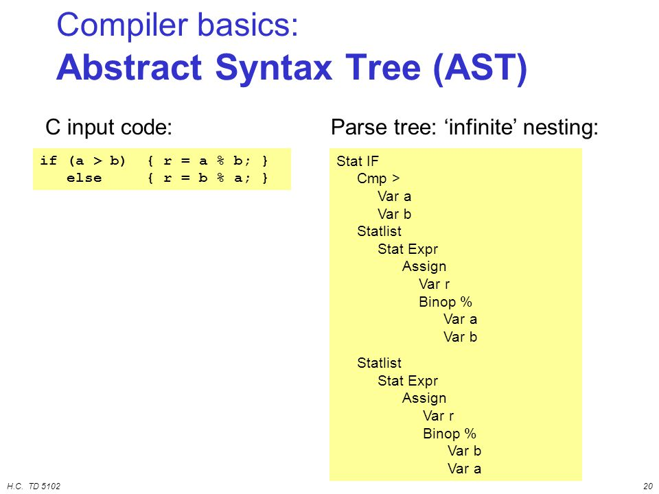 H.C. TD 510220 Compiler basics: Abstract Syntax Tree (AST) C input code: if (a > b) { r = a % b; } else { r = b % a; } Parse tree: 'infinite' nesting: