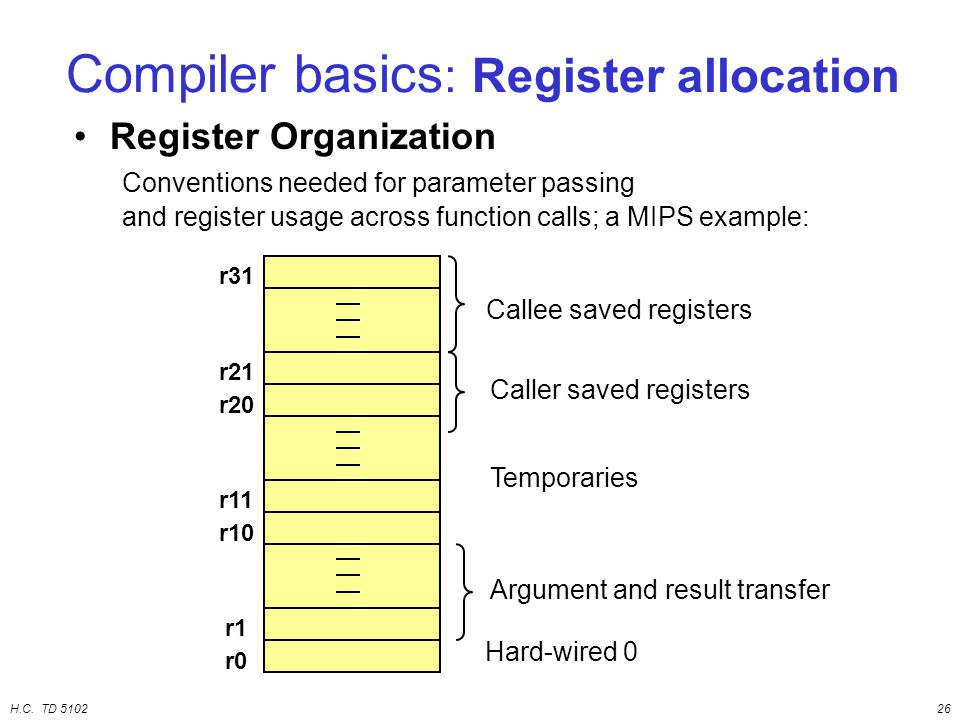 H.C. TD 510226 Register Organization Conventions needed for parameter passing and register usage across function calls; a MIPS example: Compiler basic