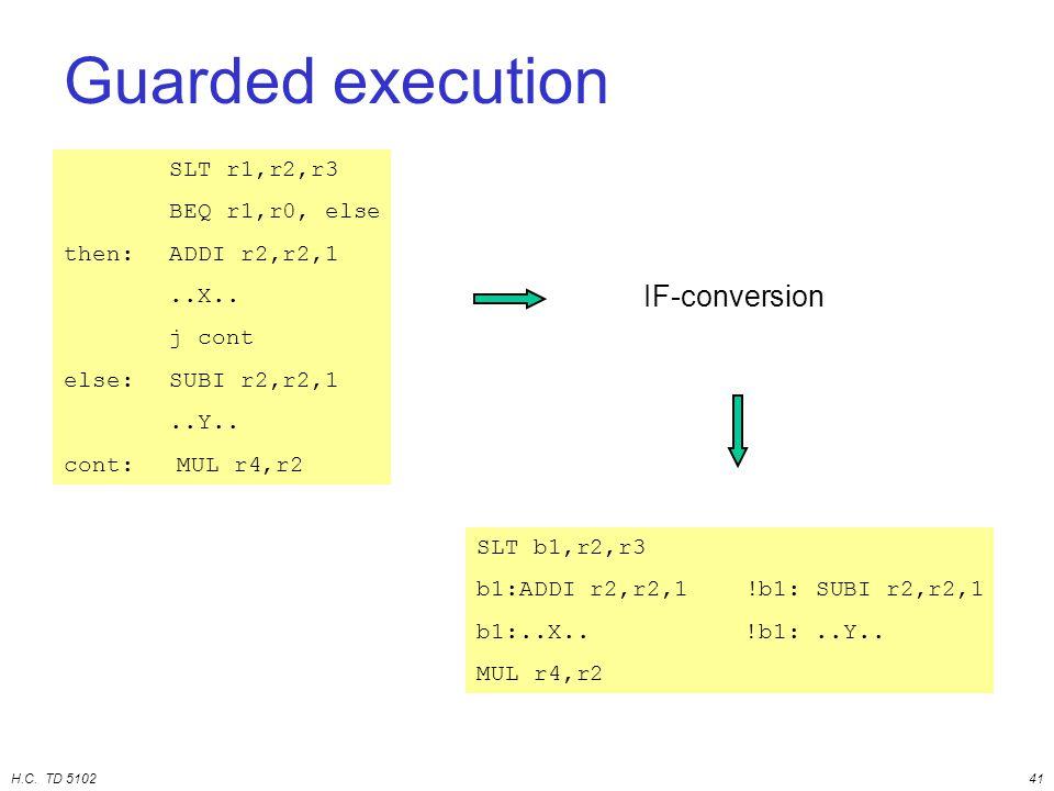 H.C. TD 510241 Guarded execution SLT r1,r2,r3 BEQ r1,r0, else then: ADDI r2,r2,1..X.. j cont else:SUBI r2,r2,1..Y.. cont: MUL r4,r2 SLT b1,r2,r3 b1:AD