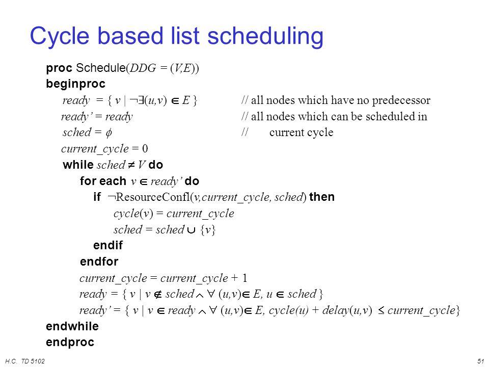 H.C. TD 510251 Cycle based list scheduling proc Schedule (DDG = (V,E)) beginproc ready = { v |  (u,v)  E }// all nodes which have no predecessor re