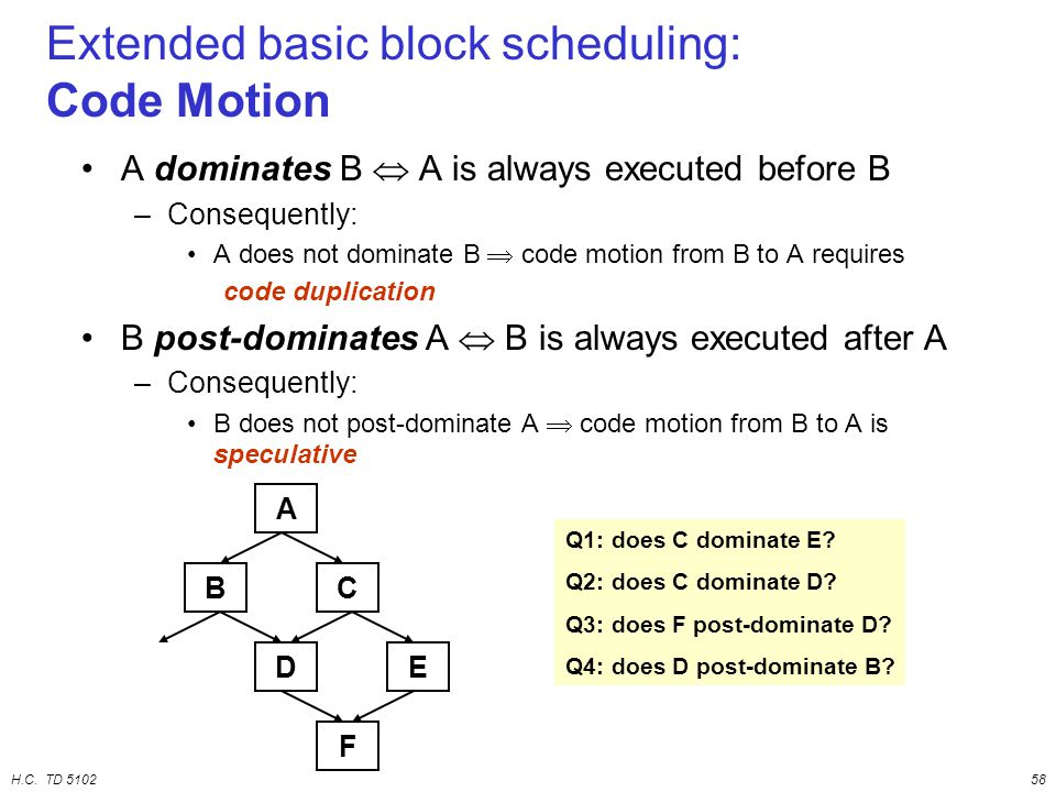 H.C. TD 510258 Extended basic block scheduling: Code Motion A dominates B  A is always executed before B –Consequently: A does not dominate B  code