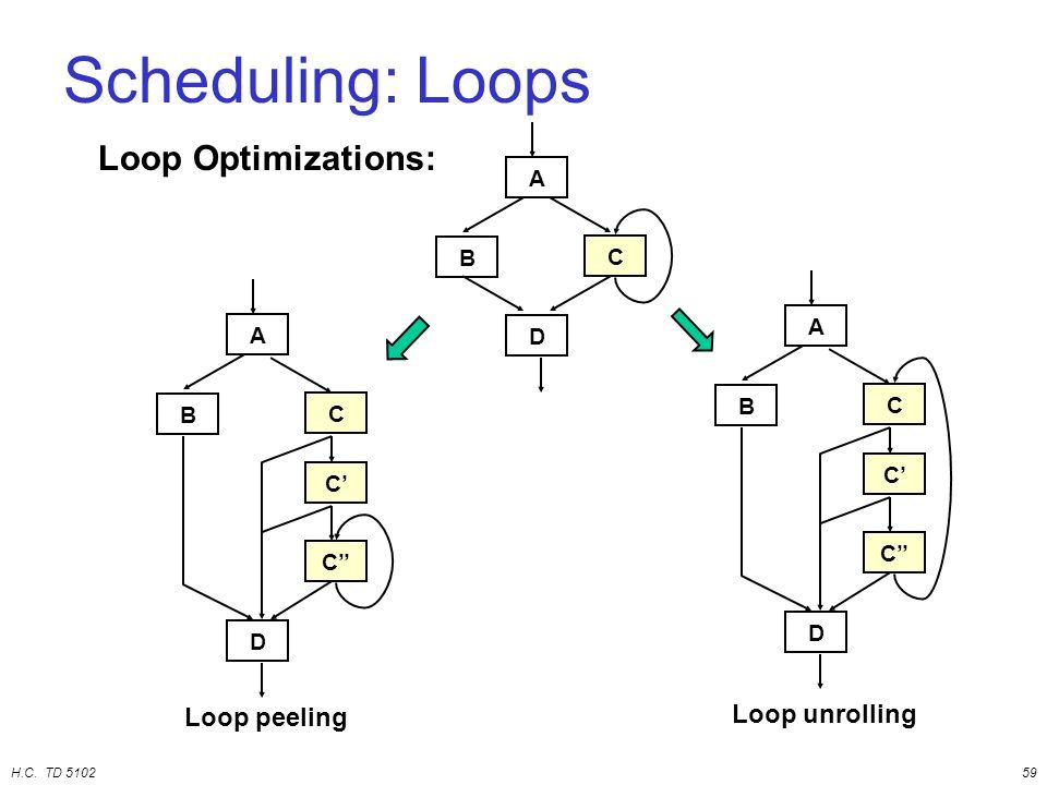 H.C. TD 510259 Scheduling: Loops B C D A B C'' D A C' C B C'' D A C' C Loop peeling Loop unrolling Loop Optimizations: