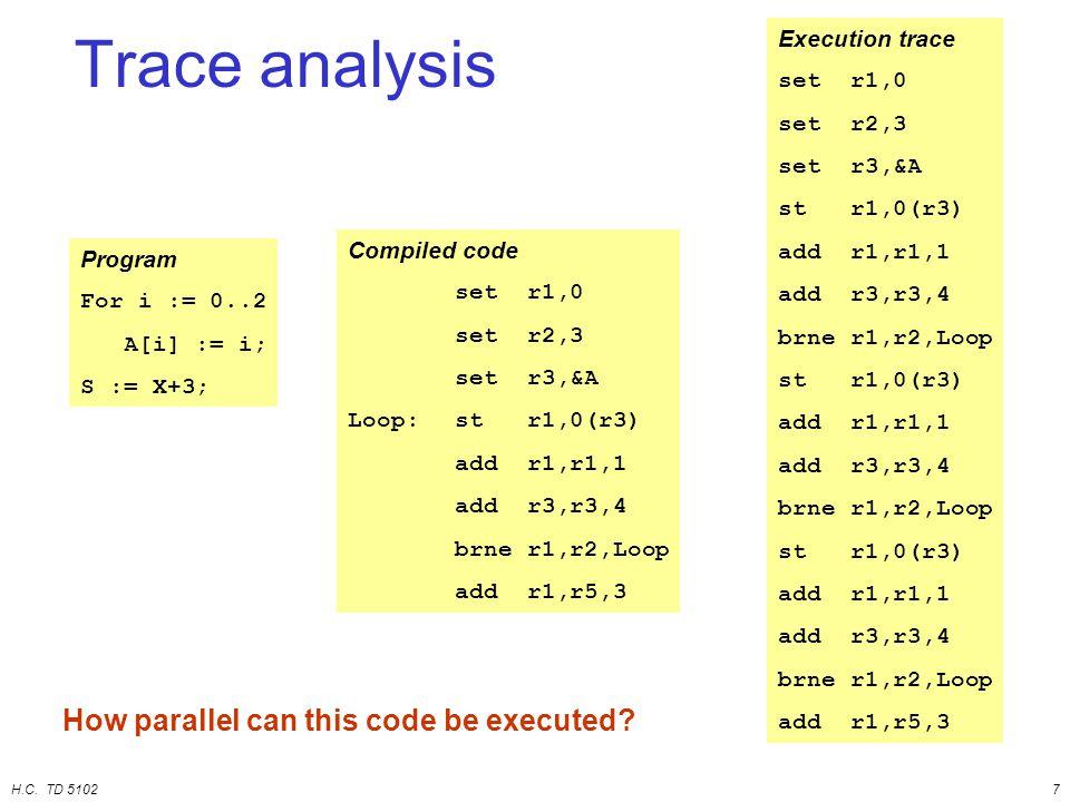 H.C. TD 51027 Trace analysis Program For i := 0..2 A[i] := i; S := X+3; Compiled code set r1,0 set r2,3 set r3,&A Loop:st r1,0(r3) add r1,r1,1 add r3,