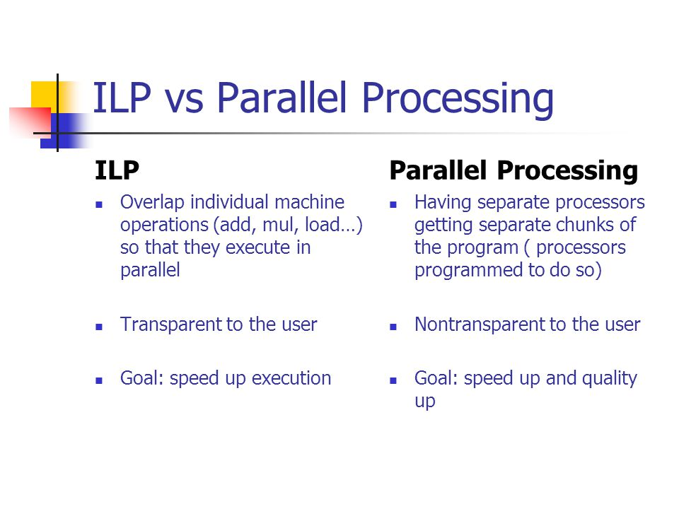 ILP vs Parallel Processing ILP Overlap individual machine operations (add, mul, load…) so that they execute in parallel Transparent to the user Goal: