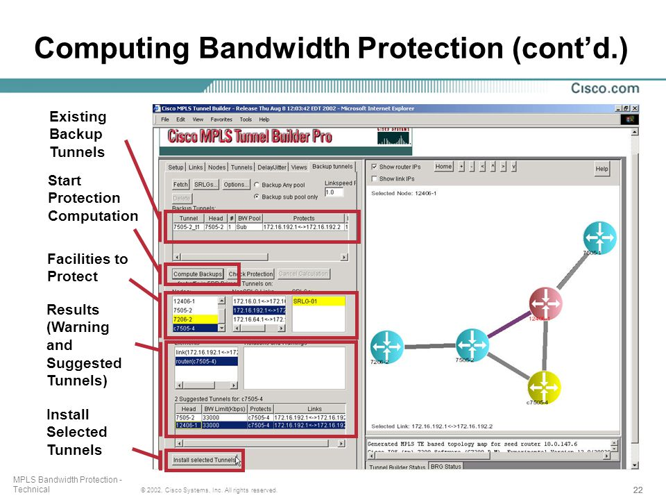 22 © 2002, Cisco Systems, Inc. All rights reserved. MPLS Bandwidth Protection - Technical Existing Backup Tunnels Start Protection Computation Facilit