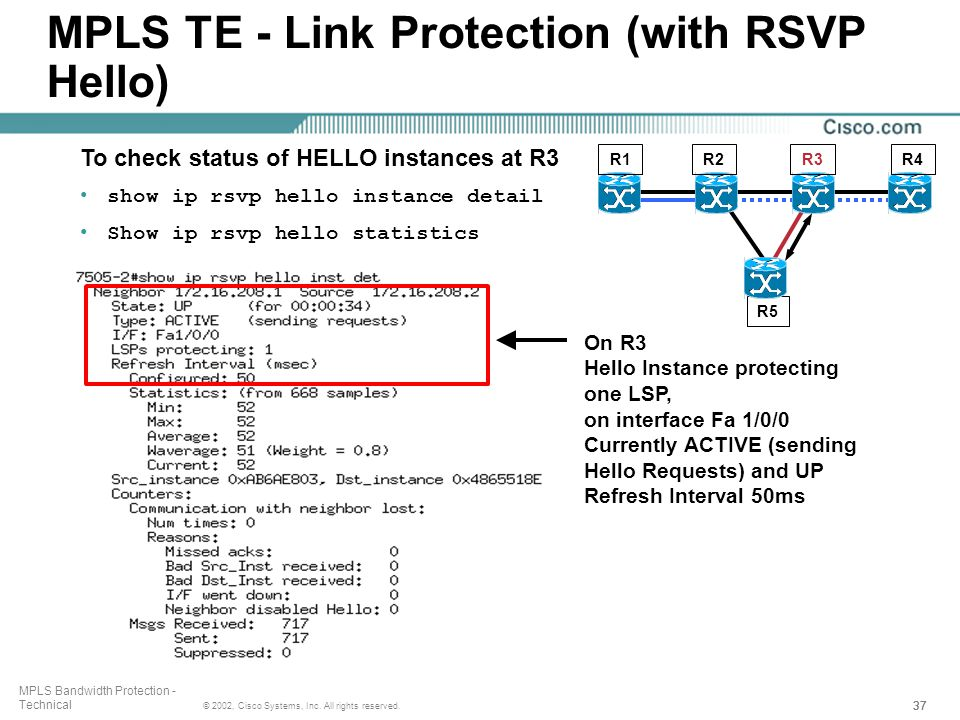 37 © 2002, Cisco Systems, Inc. All rights reserved. MPLS Bandwidth Protection - Technical On R3 Hello Instance protecting one LSP, on interface Fa 1/0