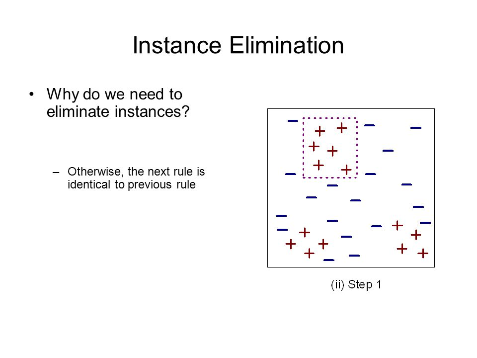 Instance Elimination Why do we need to eliminate instances? –Otherwise, the next rule is identical to previous rule