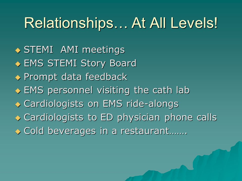 Relationships… At All Levels!  STEMI AMI meetings  EMS STEMI Story Board  Prompt data feedback  EMS personnel visiting the cath lab  Cardiologist